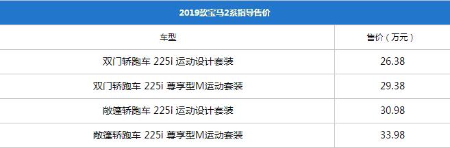 2019款宝马2系正式上市,售26.38-33.98万元