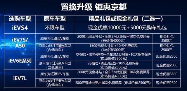 江淮新能源万里公测北京站 江淮iEVS4续航能力揭晓