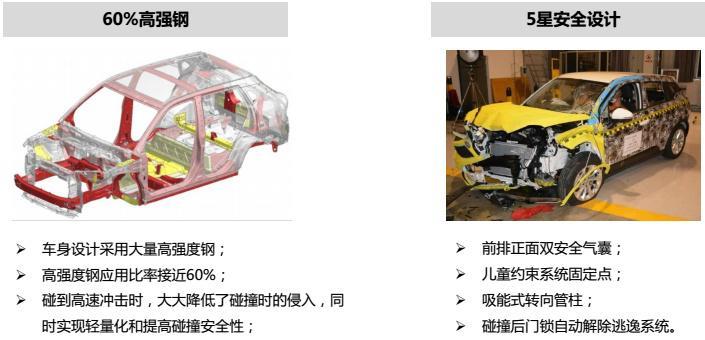 华晨中华V3官降1.5万元 5万起步掀起小型SUV抢购狂潮