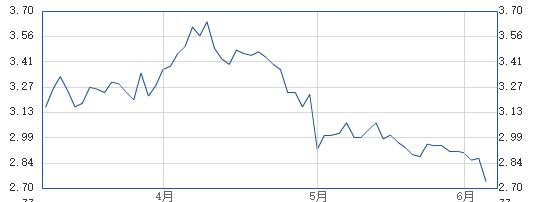 聚焦药企核查风暴:中恒集团年薪400万总经理辞职
