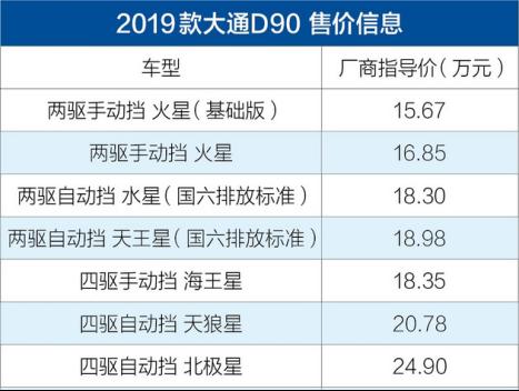 2019款上汽大通D90上市,满足国六排放