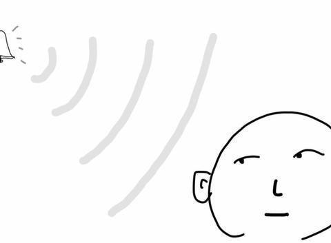 从刺激战场到空间物理,用听声辩位的原理定位射电源