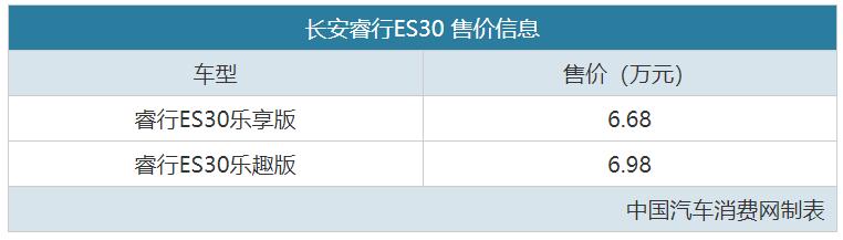 补贴后6.68-6.98万元 长安睿行ES30上市