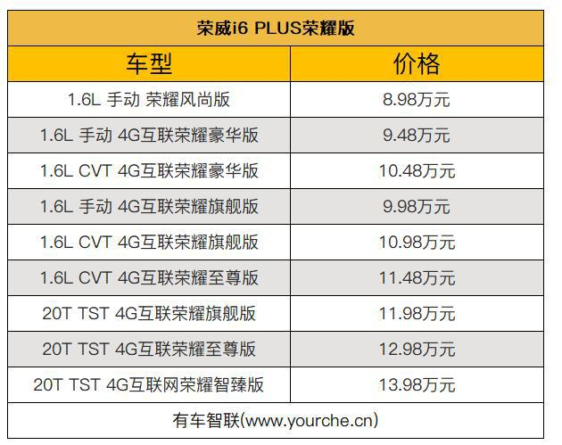 荣威i6 PLUS荣耀版正式上市 售价区间8.98-13.98万元