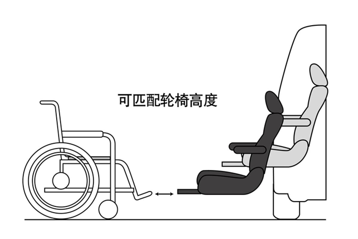 座椅可延伸至车外!新本田奥德赛锐·混动福祉版上市34.98万起售