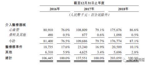 康德莱分拆医疗器械公司赴港上市:张宪淼家族的最新资本平台