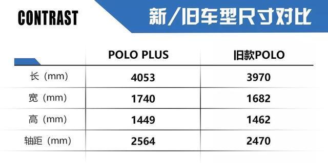 全新PoloPlus即将上市,起售价或会超15万?底气何来?