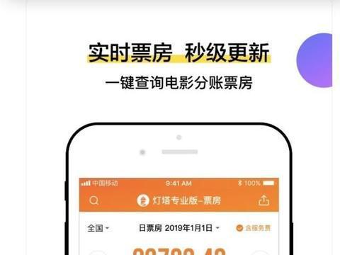 阿里影业李捷:灯塔产品大图已规划到三年后