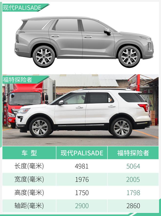 """现代推全新旗舰SUV 国内""""亮相""""/竞争探险者"""