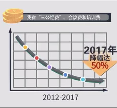 2017年与2012年相比,云南