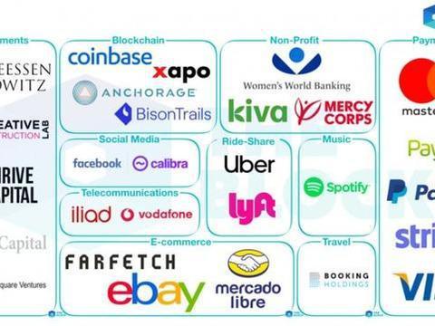 传Facebook Libra加密货币已得到数个大型金融支持者