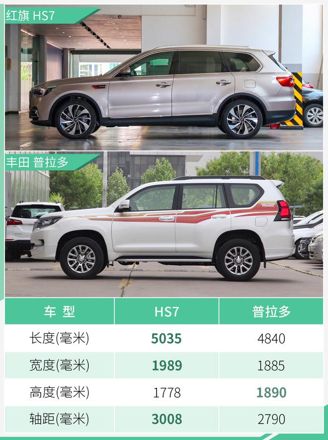 红旗首款中大型SUV于7月12日上市 轴距超普拉多