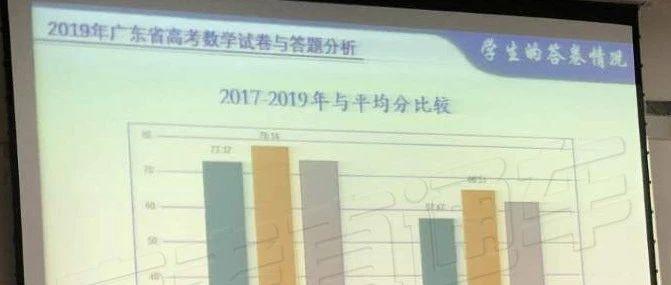 惊!广东高考阅卷平均分出炉!文数63理数74,作文45.33,今年全国卷分数线有望下降??
