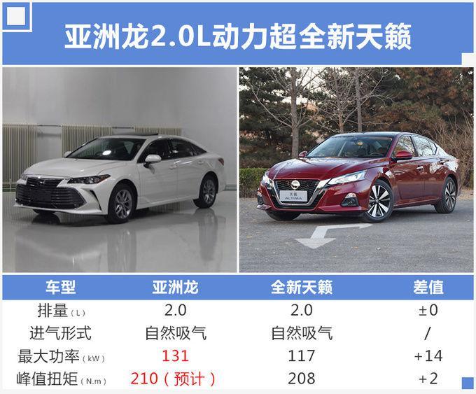 丰田亚洲龙新款曝光,不到20万!换2.0L+CVT,油耗仅5.8L