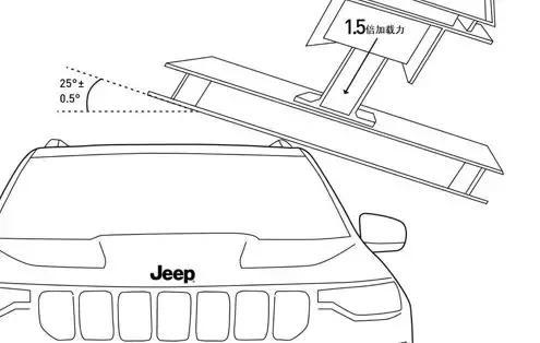 2019年度安全车,武装到牙齿的全新Jeep大指挥官