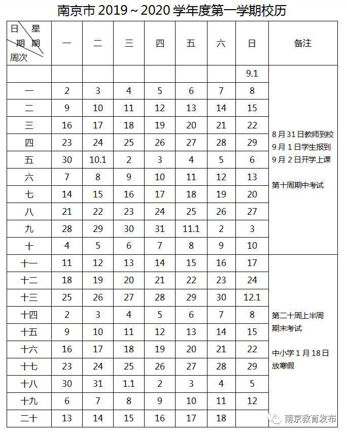 南京2019-2020学年度中小学校历出炉:秋季学期9月2日开学,明年1月18日放寒假