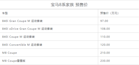 宝马8系预售价在97.00-230.00万元之间