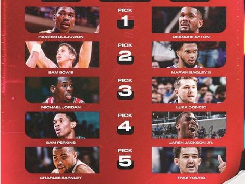 NBA新秀阵容出炉,打破34年记录,两人有望共享最佳新秀!