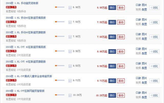 """又一国产suv售价""""跳水"""",8.68万降至6.98万,还买哈弗H2?"""