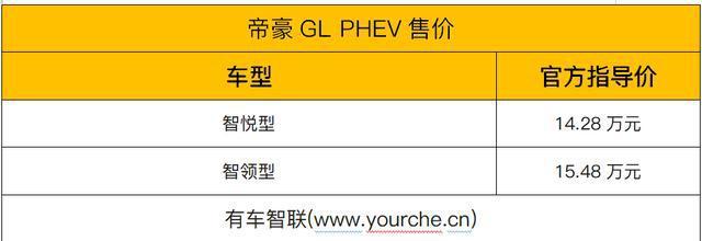 换装上市 吉利帝豪家族全新升级 帝豪GL PHEV售14.28万元起