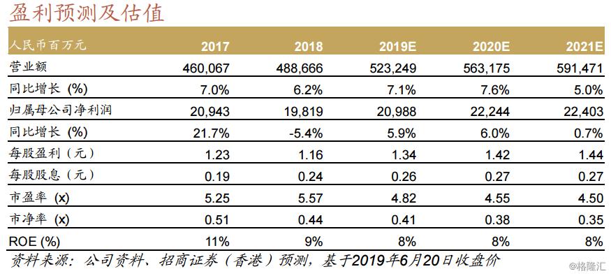 中国交建(1800.HK ):出售疏浚业务利好资产负债表,但基建长期发展担忧加剧