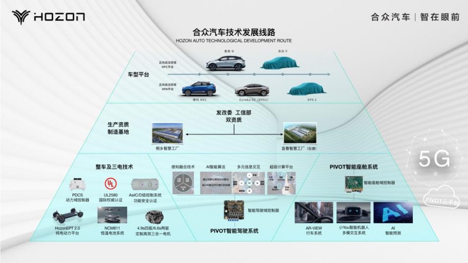 """在""""亚洲锂都""""建厂,拥有双资质双工厂低调的合众,真的靠谱吗?"""