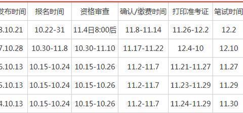 湖南2020国家公务员考试报名缴费确认入口何时开通?