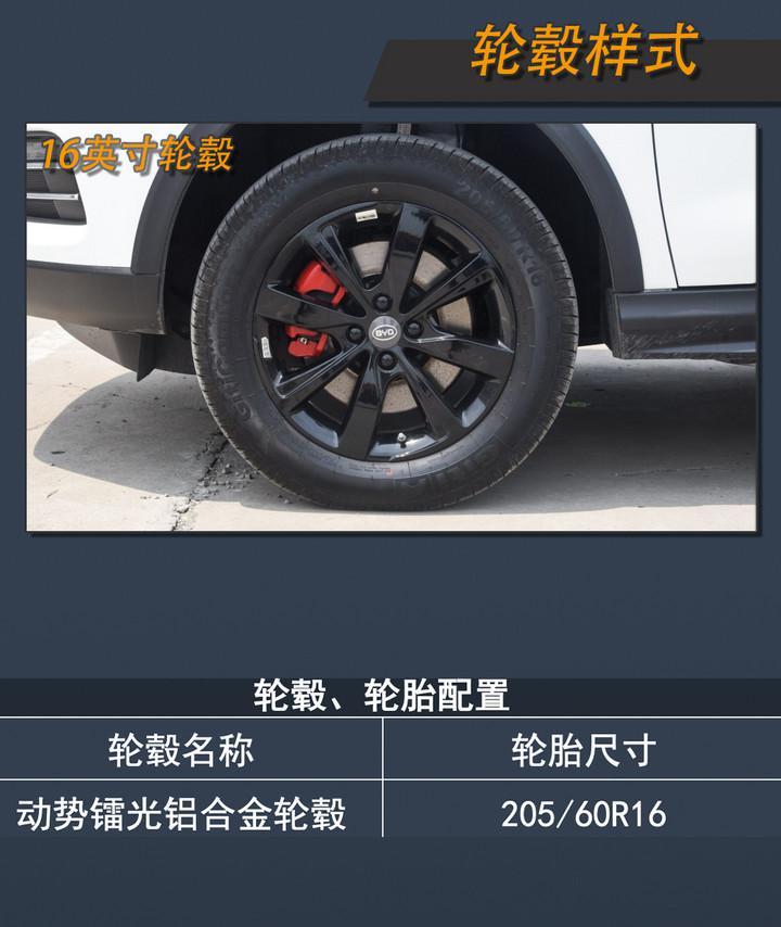 新车比亚迪S2上市 哪款车型最值得购买呢