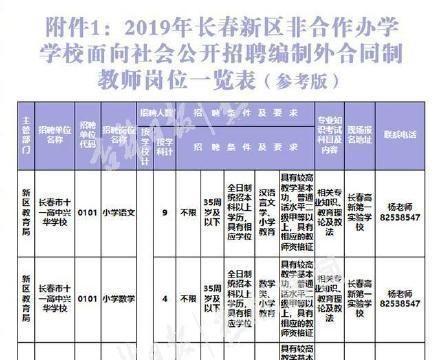 长春市十一高中兴华学校招聘31名教师