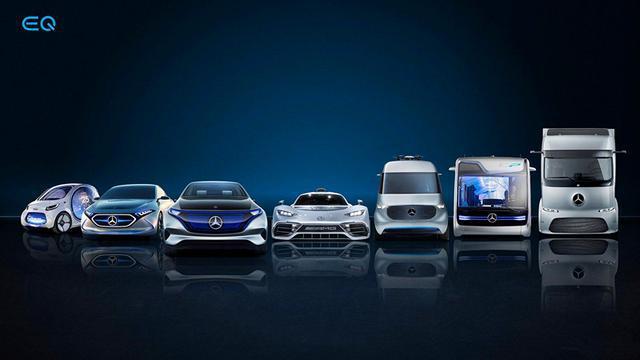 奔驰加快新能源布局,全新电动轿车EQE预计2022年发布!
