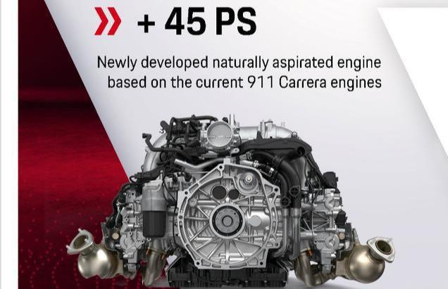 最强Cayman诞生!保时捷718 Cayman GT4发布