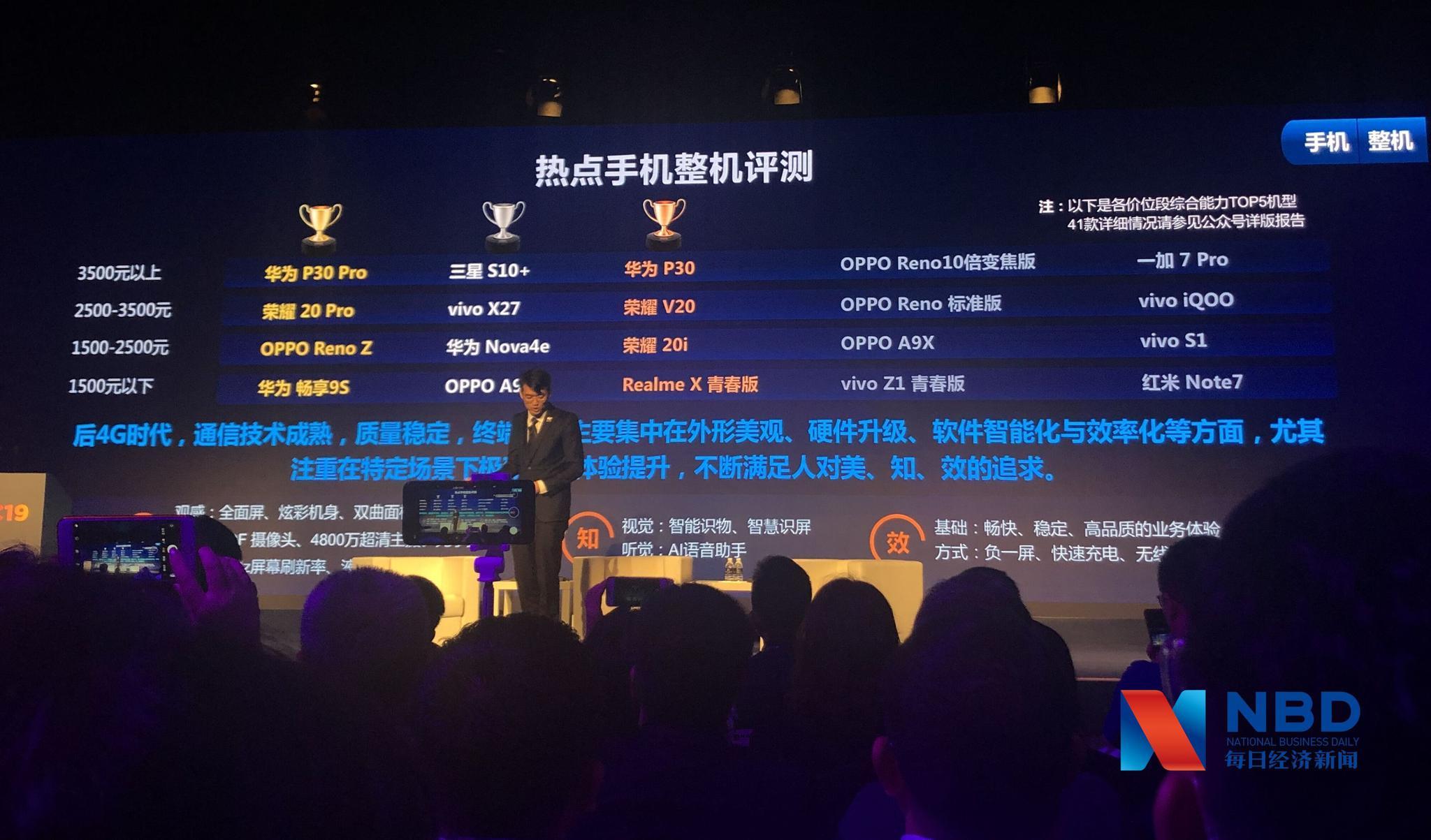 中国移动发布首份5G终端官方评测 芯片天线相关性调试仍需优化