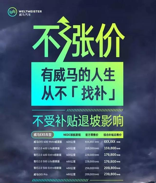 补贴新政实施:小鹏G3、威马EX5价格不变,名爵EZS涨1万