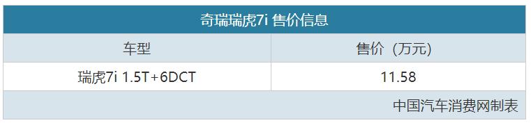 """开启""""网购""""新时代 奇瑞全新瑞虎7i售11.58万元"""