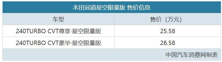 """更有""""杀气"""" 本田冠道限量版售25.58万起"""