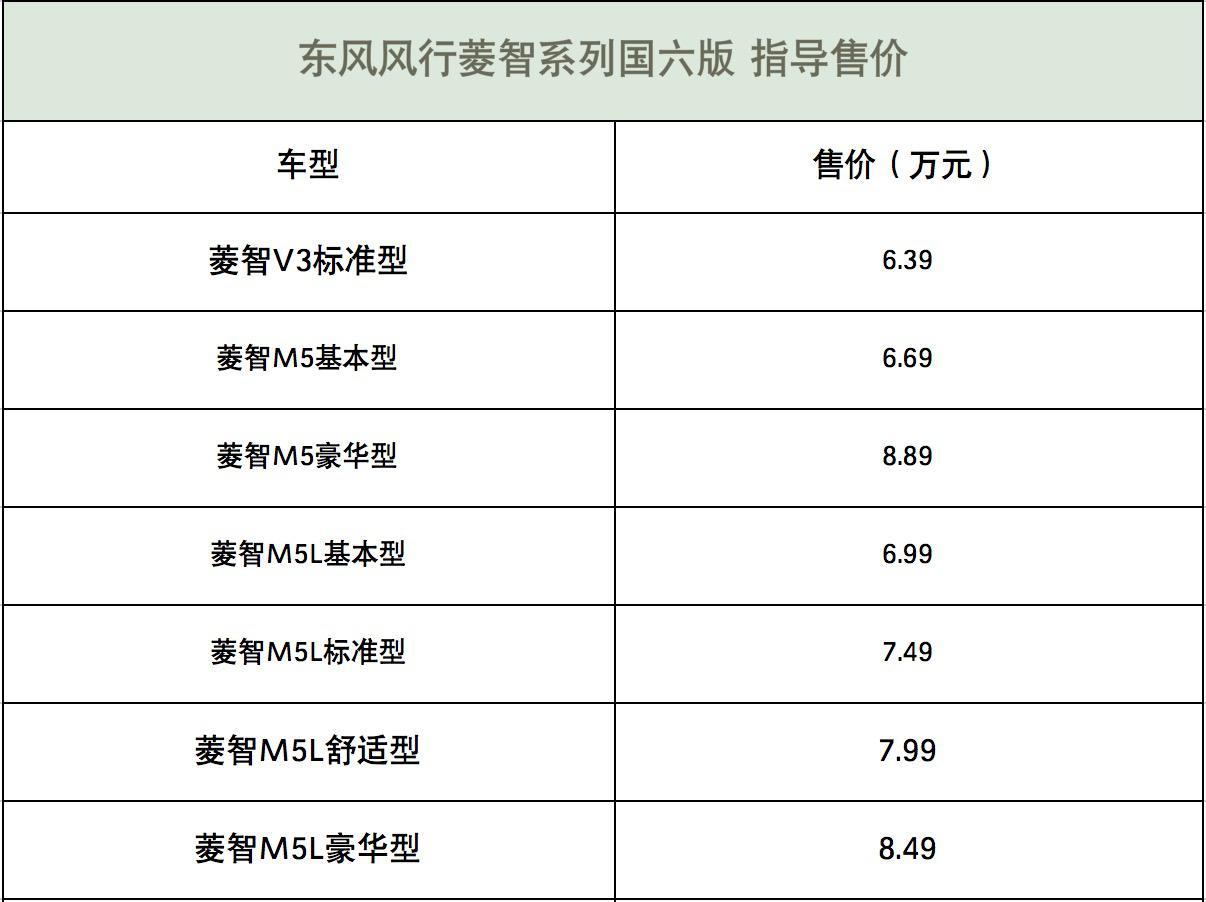 菱智系列国六版上市售价6.39万元起