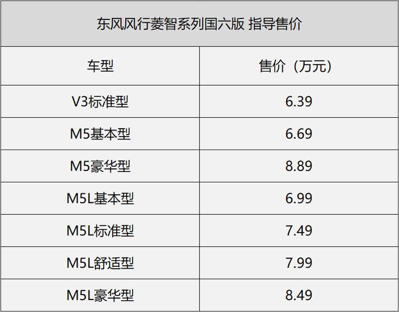 售价6.39-8.89万元,东风风行菱智国六版上市
