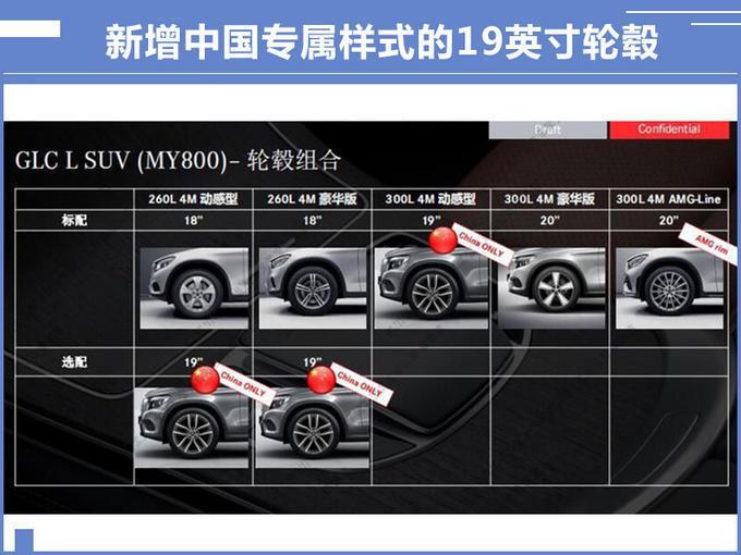 动力增强/配置升级 全新奔驰GLC L下半年上市