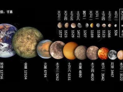 """天卫五""""米兰达"""":太阳系第十八大卫星,拥有极为复杂的表面形态"""