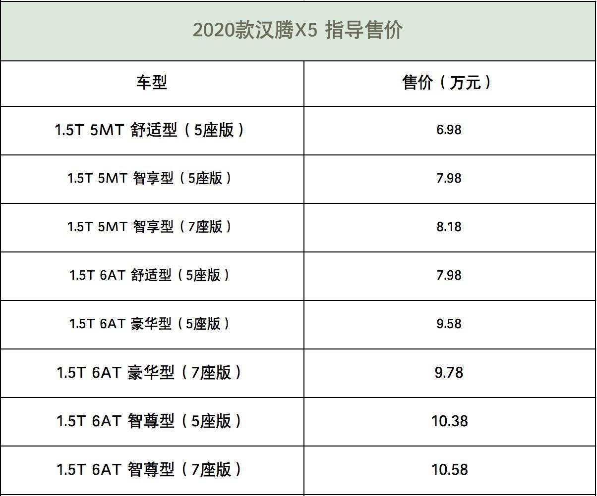 售价6.98万起 汉腾X5、汉腾X7S国六车型上市