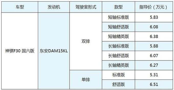 5.31万买国六皮卡 长安神骐F30国六版正式上市