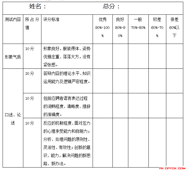 2019年云南德宏州博物馆公开招考专业技能测试方案