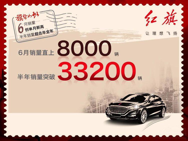 红旗销量暴涨 半年卖了3万多辆 重回国产第一豪车序列