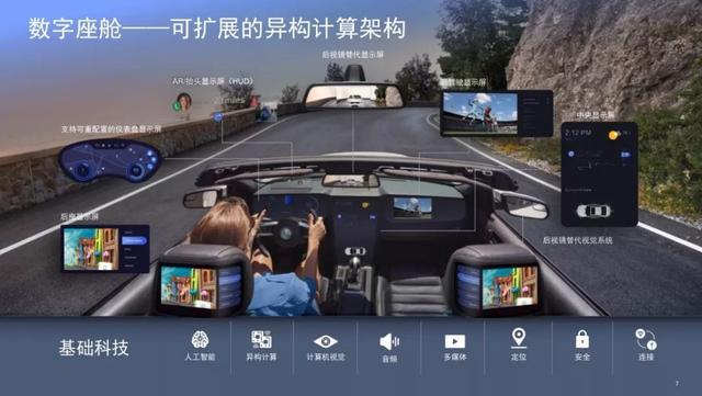 自动驾驶每年可挽救中国600多万人?5G+AI是最强秘密武器