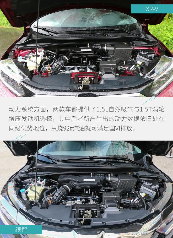 争夺小型SUV一哥 本田XR-V对比本田缤智