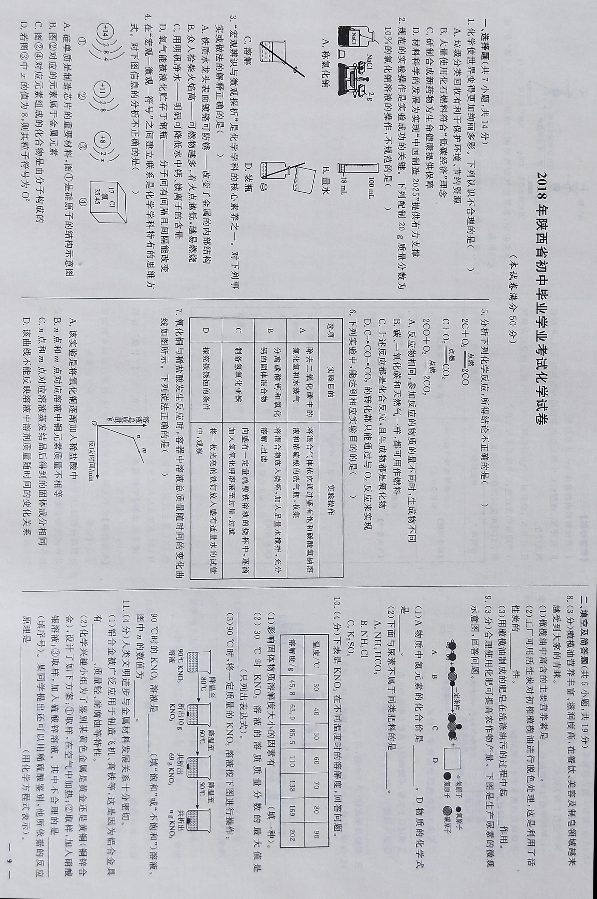2018年陕西中考化学试卷——昊南刷题
