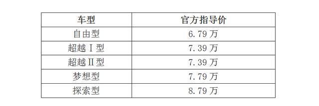 六项升级\国六标准\6.79万起售,全新瑞风S3正式上市
