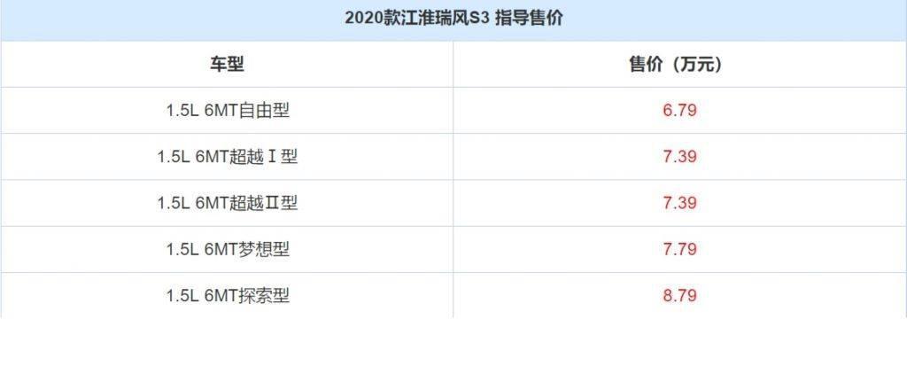 2020款瑞风S3上市,售价6.79-8.79万元之间