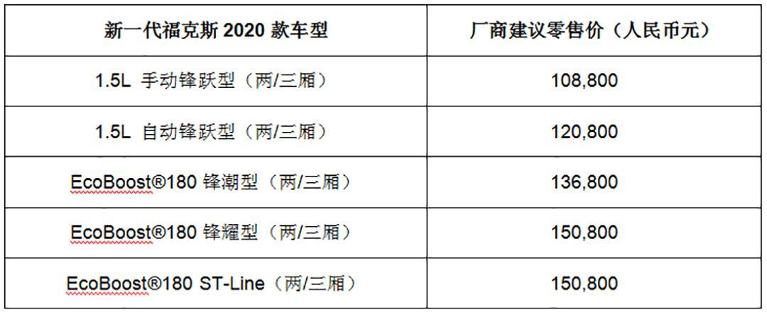 5/6/7座都有!宝骏这新车太帅了吧!红旗HS7终于量产下线!
