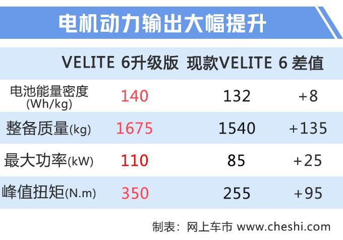 别克电动车推升级版 续航提升36% 超日产轩逸·纯电